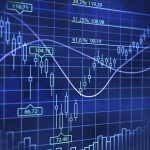 5 Reasons Why You Should Learn Technical Analysis